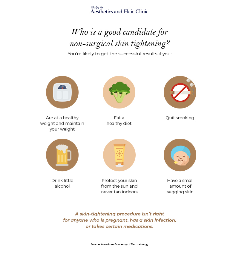 Good Candidate for Non-Surgical Skin Tightening Infographic