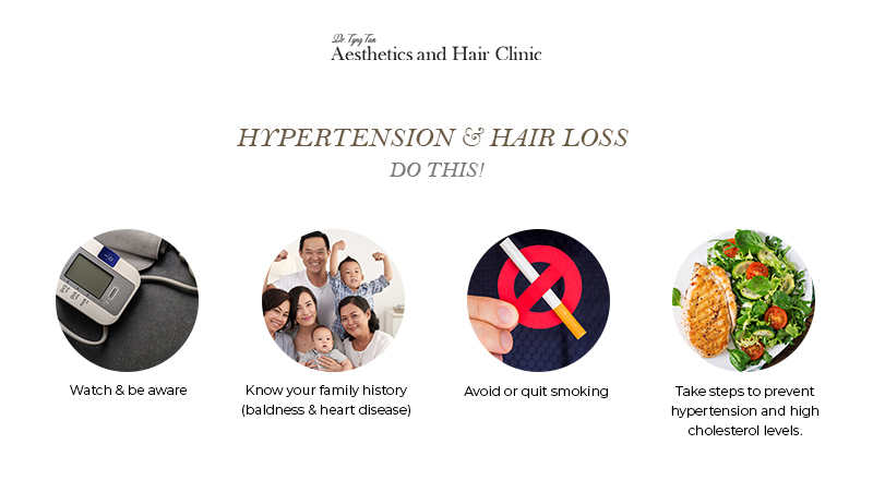 Hypertension And Hair Loss Dos